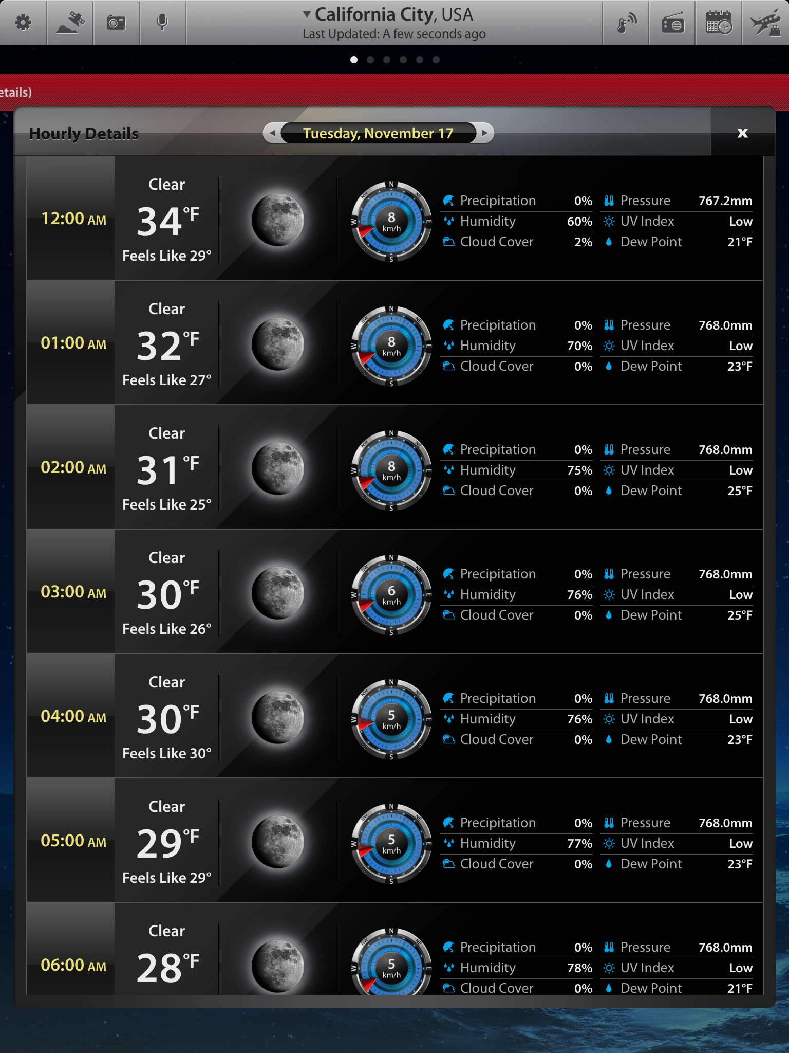 Hourly Weather Details
